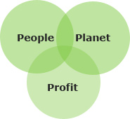 People - Planet - Profit image